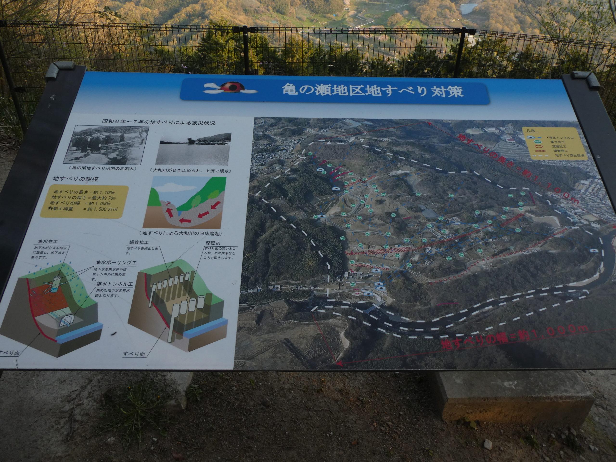 明神山 ハイキングコース 亀の瀬 案内板